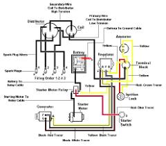 ford 9n wiring diagram 1940 wiring diagrams instruction