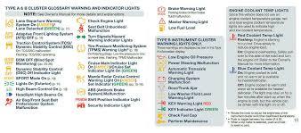 honda crv 2009 warning lights on dashboard mazda warning lights mean