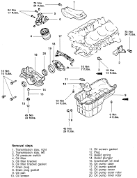 repair guides engine mechanical oil pump autozone com