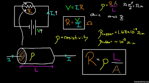 introduction to circuits and ohm u0027s law video khan academy
