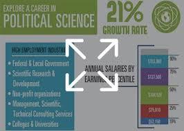 Political Science Graduate Programs  amp  Schools in Texas GradSchools com Find the Best Graduate School for Political Science for You