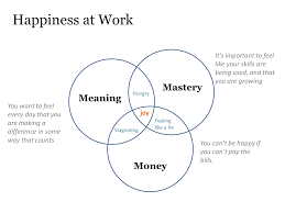 a theory about how to be happy at work eleganthack