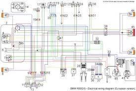 basic motorcycle wiring diagram pdf wiring diagram