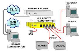 nps 115 remote telnet network power switch remote reboot