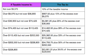 1040ez Tax Table 2014 Fantastic And Unique Irs 2014 Tax Tables Bb011 Home Inspiration