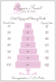 cake sizing and serving chart for round and square cakes by angela