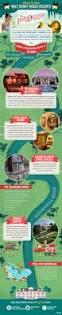 245 best great disney ideas images on pinterest disney magic