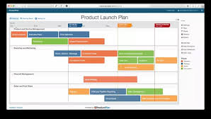 what is an example of a product roadmap