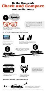 best car deals for black friday top 25 best best car rental deals ideas on pinterest best deals