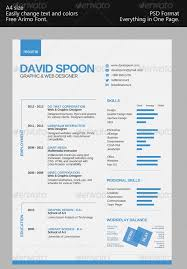 One Page Resume Samples by Awesome Resume Cv Templates 56pixels Com