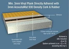 Vinyl Plank Flooring Underlayment Luxury Underlayment For Vinyl Plank Flooring In Wonderful Home