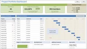 portfolio management reporting templates excel project portfolio management templates now