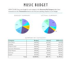 for the church musician a music program budget worksheet ashley