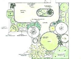 how to design a garden layout contaers rectangular herb garden
