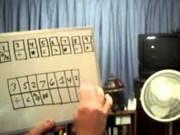 Alat Tes Wais digit symbol test