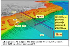 Sedimentology And Geochemical Evaluation Of Marine Sedimentary Systems Geocoastal Research