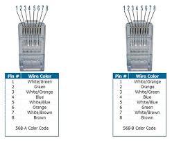 diagrams 404254 cat6 b wiring diagram u2013 cat5 cat6 wiring diagram