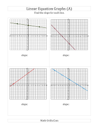 slope of a line worksheets finding slope from a linear equation graph a