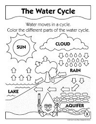 water cycle coloring page water cycle coloring page free printable