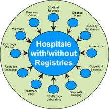 data registries cdc cancer npcr cyberview hospital registry data sources