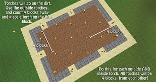 Minecraft Bookshelf Placement How To Build A Tree Farm In Minecraft For Easy Access To All Types