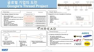 Home Lab Network Design Iot Ecosystem Challenges Daeyoungkim Auto Id Labs Kaist