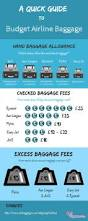 a quick guide to budget airline baggage uni baggage