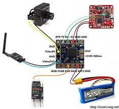 8 best dronesetup images on pinterest drones radios and software