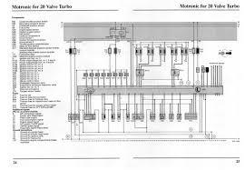 audi a4 fuse diagram image details
