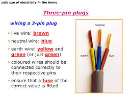 home electrical wiring blue wire basics wiring diagram