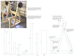 diy wooden squat rack all things gym