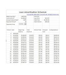 Payment Schedule Excel Template Amortization Table Excel Auto Loan Amortization Schedule Template