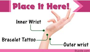 wrist tattoos for girls that are eye catching and tantalizing