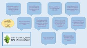 elm c of e primary send information report ppt download