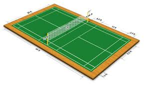 car dimensions in feet badminton court diagram with sizes and dimensions