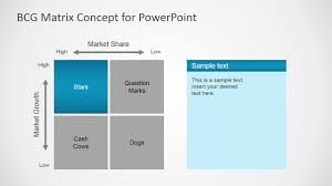 Bcg Matrix Powerpoint Templates Bcg Ppt Template