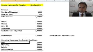 Operating Expense Report by Financial Modelling Basic Income Statement Operating Expense