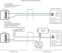 honeywell heat thermostat wiring diagram delux design hvac for