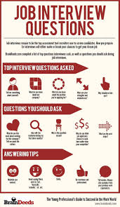 Front Desk Job Interview Questions 35 Top Sales Job Interview Questions Job Interviews