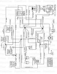 simplicity zt27460 7800579 simplicity 27hp b u0026s zero turn mower