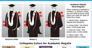 academic regalia graduation shop the different graduation regalia colors