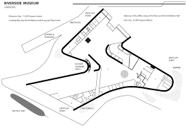 landscape this plan shows how the landscape layout and the