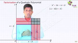 quadratic equations 01 quadratic equations visualized youtube