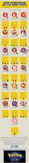 74 best pokemon go pokemongo images on pinterest hoodies