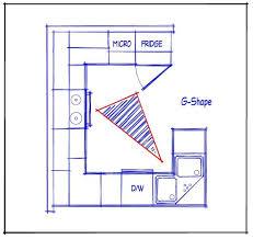 G Shaped Kitchen Layout Ideas G Shaped Kitchen Floor Plans Kitchen Floor Plan Pinterest
