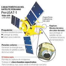 imagenes satelitales caracteristicas conoce las características y utilidad del satélite perú sat 1