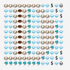 ideas about letter emojis copy and paste 25 best ideas about