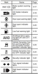 subaru vehicle dynamics control warning light warning and indicator lights illustrated index about vehicle