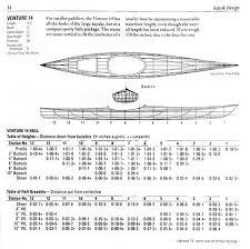 products u2013 page 2 u2013 bear mountain boat shop us shop