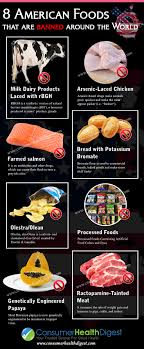 american foods banned around the world